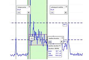 Rephagia monitor and evaluation